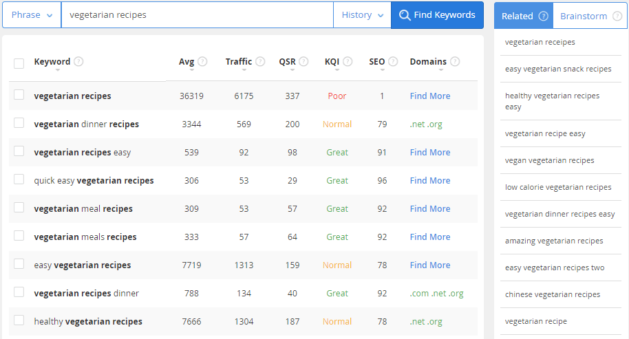 jaaxy keyword research examples