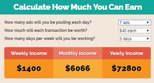 legit online jobs earnings calculator