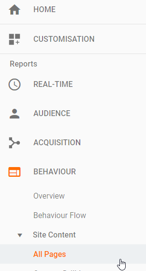 popular pages in analytics
