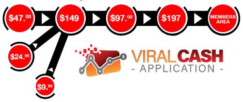 viral cash app pricing