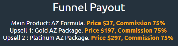 az formula pricing