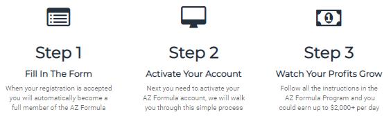 az formula steps