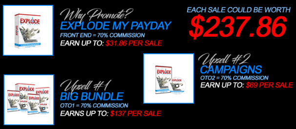 explode my payday sales funnel