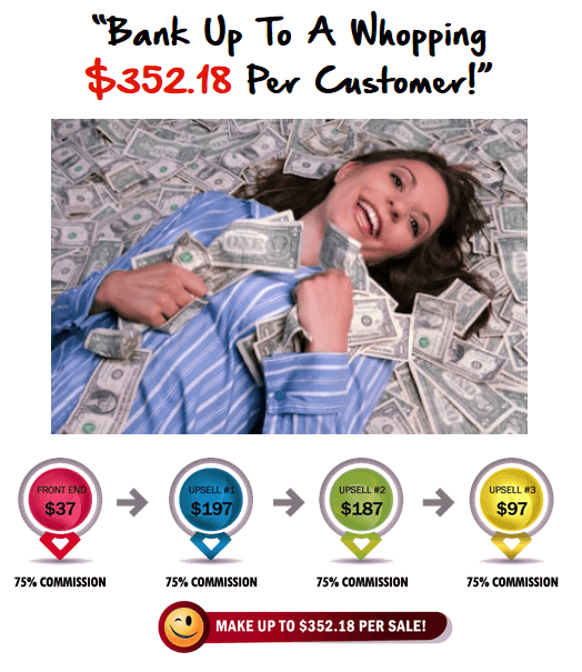 auto chat profits affiliate commissions