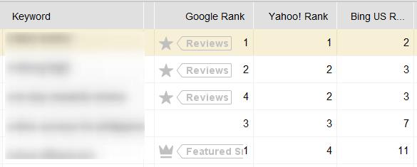 rank tracker example seo powersuite