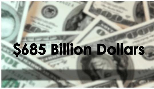 bulletproof profits 685B income claim
