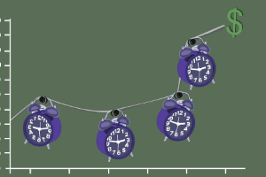 graph with time money concept