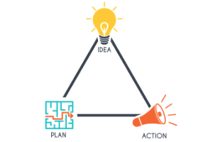 taking action concept
