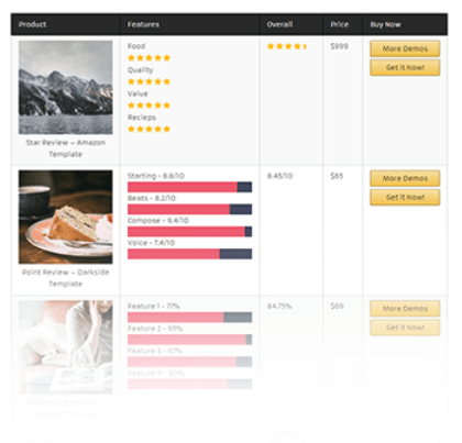 wp review plugin comparison table