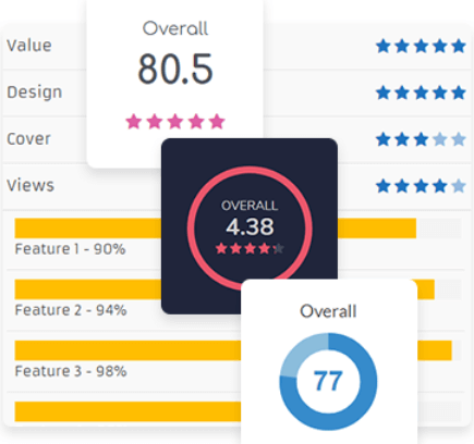 wp review plugin rating systems