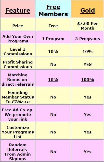 downline farm membership options