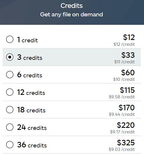 istock credit price