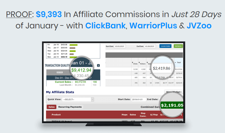 affiliate bots income claims