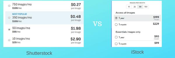 annual subscription price istock vs-shutterstock