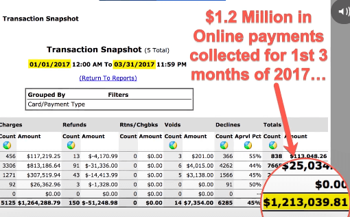 income claim copy the millionaire