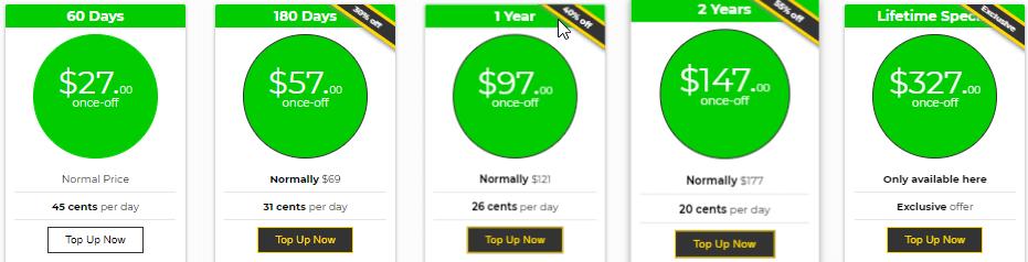 somanyhits upgrade prices