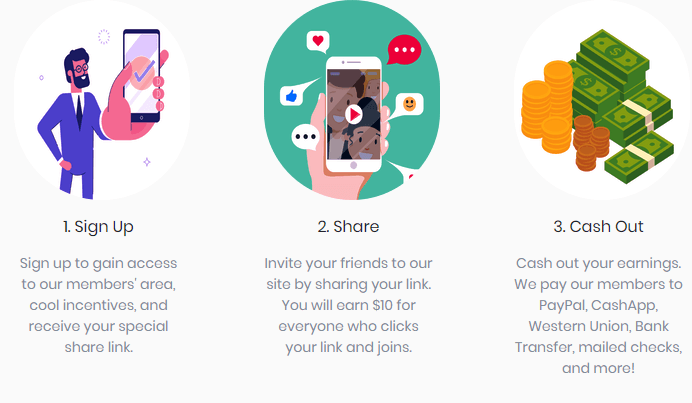 swagpay.co three steps to earn money