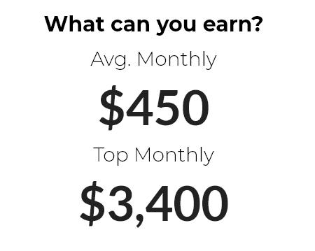 speakwrite average salary