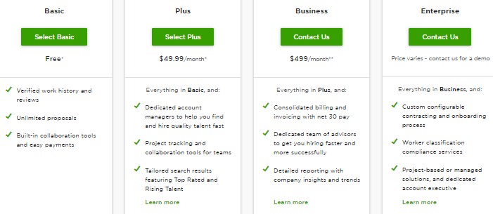 upwork pricing options