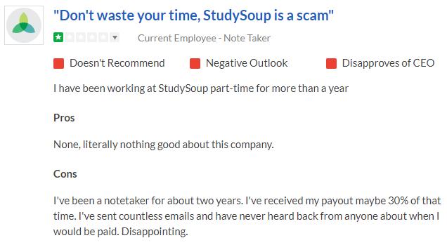 Study Soup glassdoor complaint