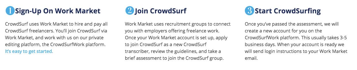 crowdsurf-application