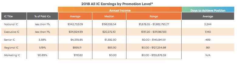 ambit energy annual earnings