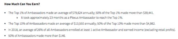 plexus income statement